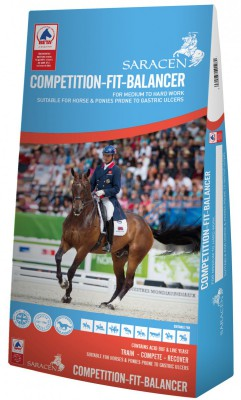 Competition Fit Balancer